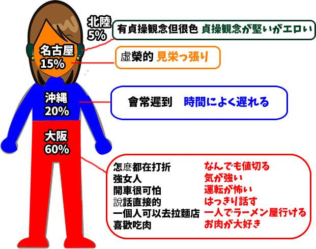 台湾女孩-台湾女子-