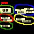 台湾のデートスポット