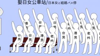 日台女港公車站比較/日本台湾女香港と結婚バス停