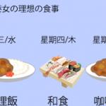 日台港女理想的吃飯。日本台湾香港女の理想のメシ一週間。