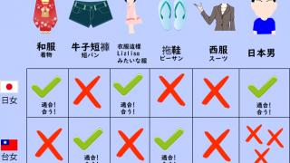 日女・台女・港女、什麼東西適合?/日本女・台湾女、香港女、何がマッチする?