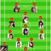 【W杯】我的足球日本隊陣容已趨完整~。